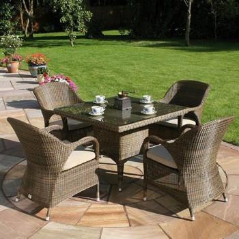 Garden Design: Getting it right
